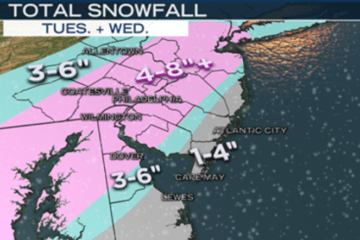 Nor'Easter #4 Update